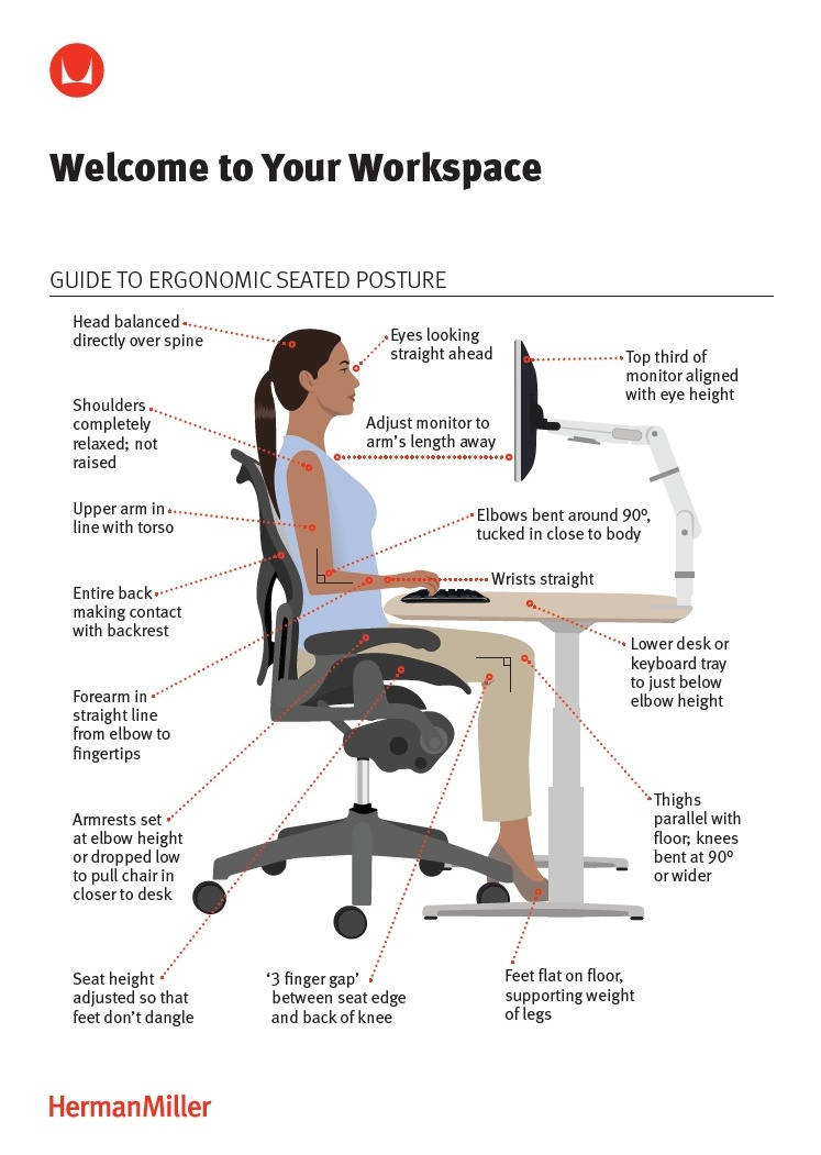 Guide to ergonomic seated posture
